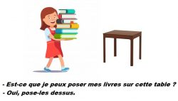 PREPOSICIONES Y ADVERBIOS EN FRANCÉS